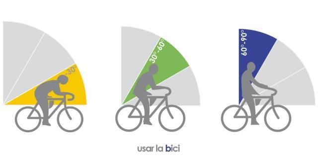 Posición espalda bicicleta
