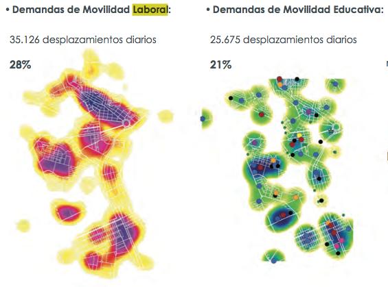 Mapa de desplazamientos laborales y por estudio