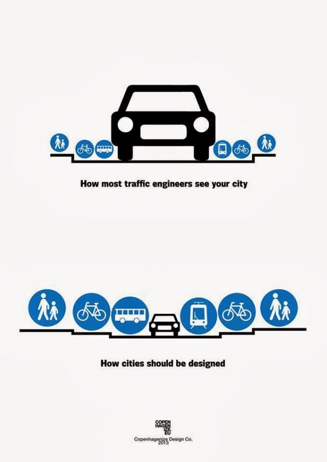Jerarquización de la movilidad