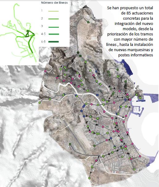 Actuaciones para la mejora del sistema de paradas y la integración del nuevo modelo. Mapa