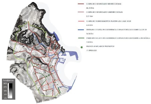 Red de corredores ciclistas. Integración en la trama urbana