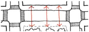 4-2-1-conceptos-claves-permeabilidad