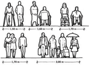 5-1-1-1-dimesiones-de-peatones